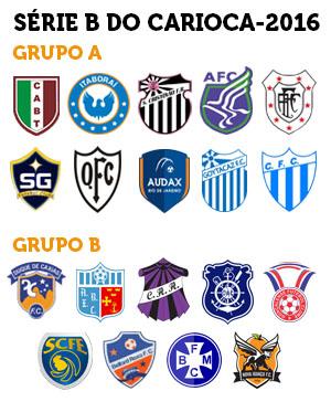 Resultado de imagem para campeonato carioca serie b